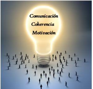 ComunicacionCoherenciaMotivacion